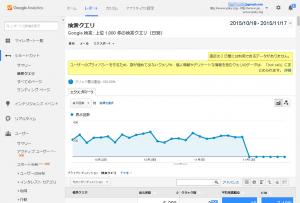 2015年11月17日の検索クエリのデータ。5日以上も最新のデータが更新されていない。