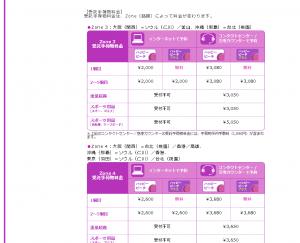 FireShot Capture - 各種料金・手数料 I Peac_ - http___www.flypeach.com_jp_ja-jp_fares_feesandcharges.aspx#INT